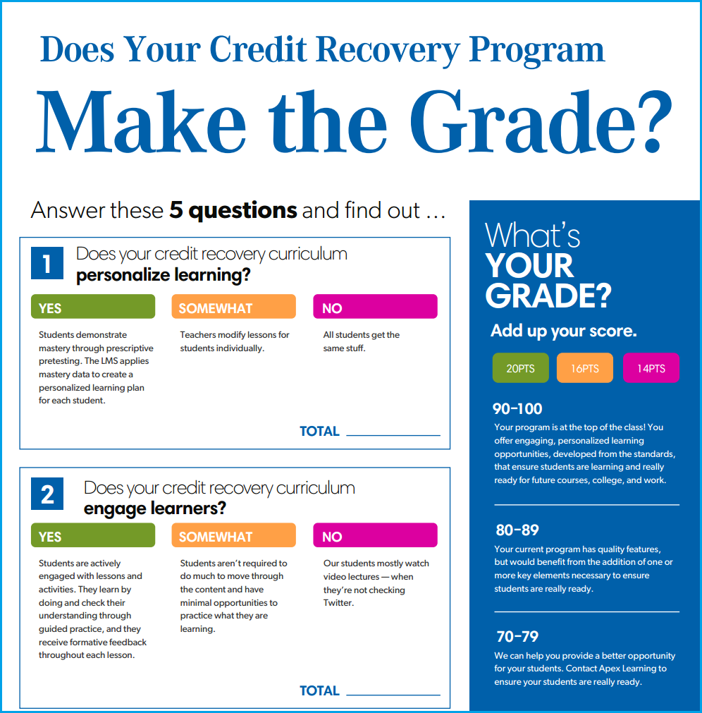 Credit Recovery | Apex Learning