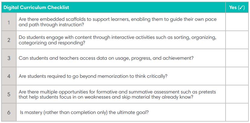 Digital Curriculum Checklist