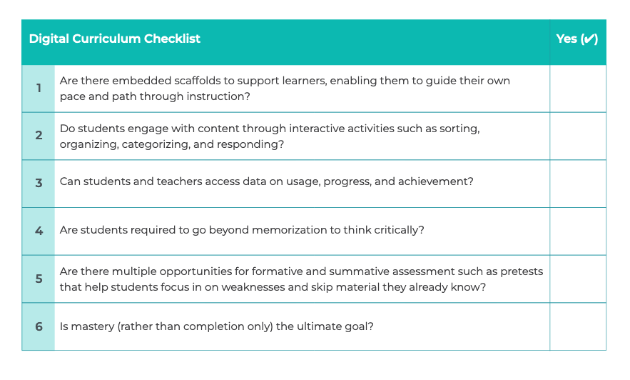 Digital Curriculum Checklist